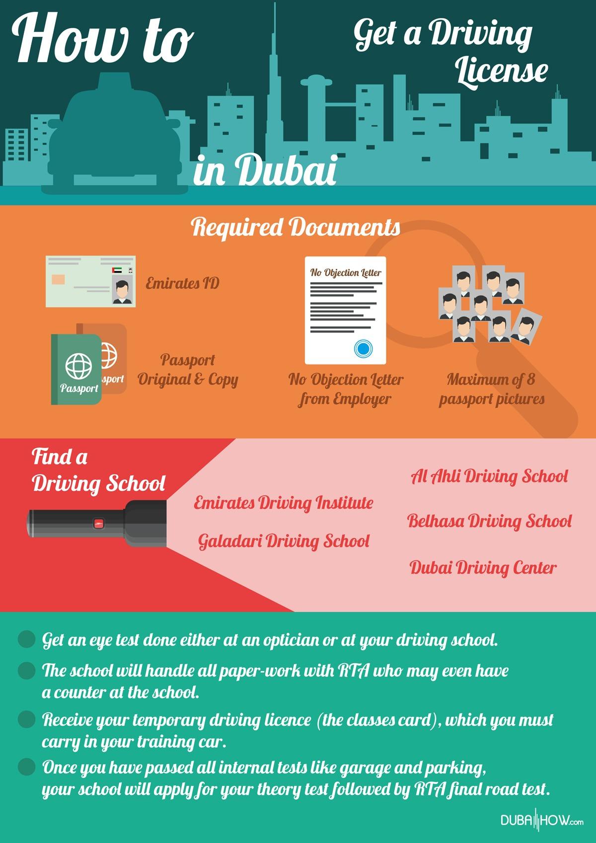 Dubai Driving License Infographic