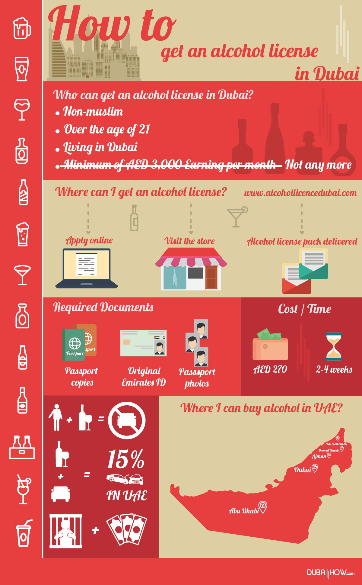 Alcohol License in Dubai Inforgraphic